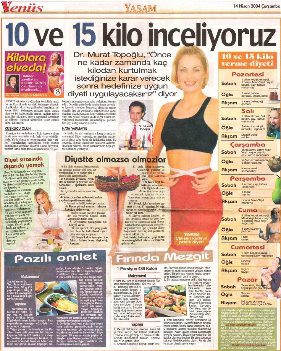 Dr. Murat TOPOĞLU Gazete ve Dergi Haberleri - 35